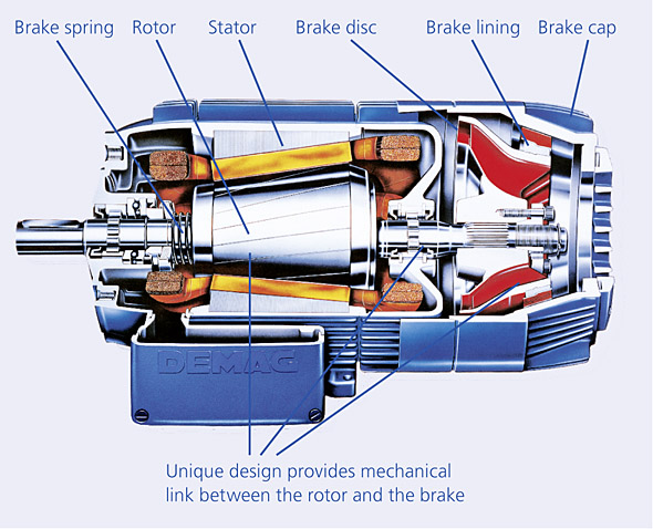 coupling connection